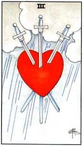 Tarot cards meaning: Three of Swords